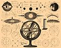 Iconographic Encyclopedia of Science, Literature and Art 013.jpg