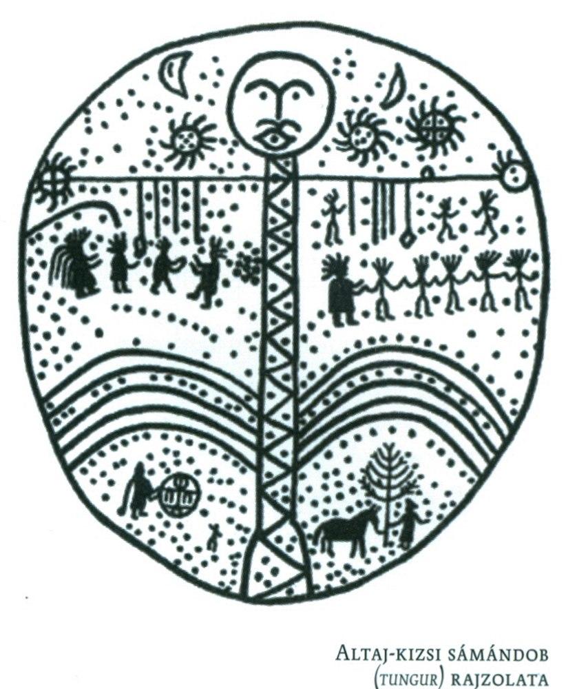 Image on a shaman drum