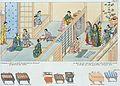 Isaac Titsingh, Bijzonderheden over Japan Een huwelijks protocol.jpg
