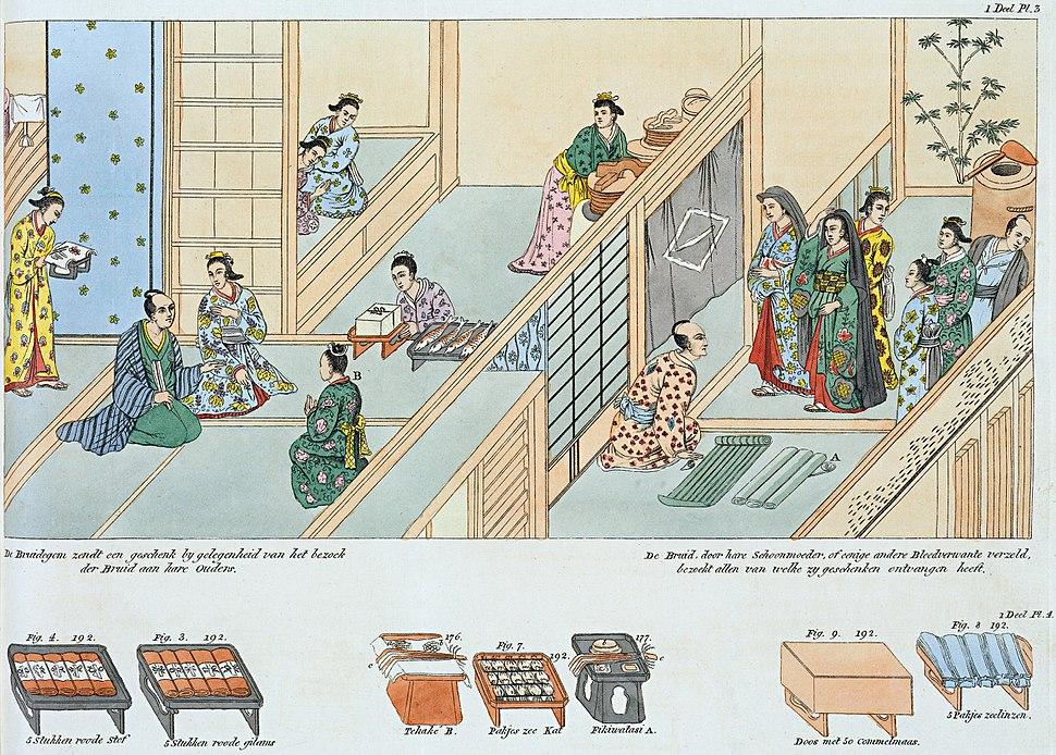 Isaac Titsingh, Bijzonderheden over Japan Een huwelijks protocol