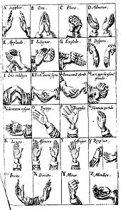 Sign language wikipedia chirogram from chirologia 1644 fandeluxe Image collections