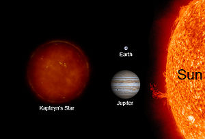 Kapteyn's Star - Comparison with Sun, Jupiter and Earth.