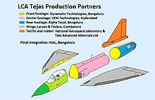LCA Tejas Production Partners of HAL