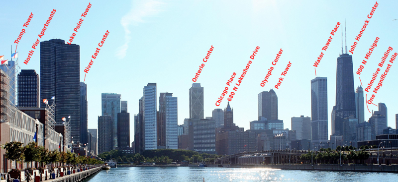 Magnificent Mile skyline view from Navy Pier labeled.png