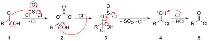 Mechanism for the reaction of a carboxylic acid with thionyl chloride to give an acid chloride