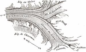 Mer de Glace - John Tyndall explored the glacial tributaries feeding Mer de Glace in 1857