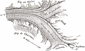Mer de Glace - John Tyndall explored the glacial tributaries feeding Mer de Glace in 1857