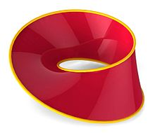 image Mobius strip