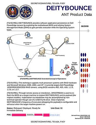 System Management Mode - Image: NSA DEITYBOUNCE