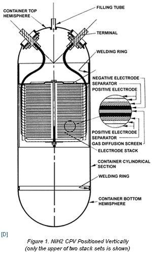 Nickel-hydrogen battery.jpg