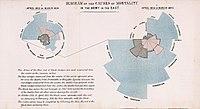 Polusa diagramo de Florence Nightingale, 1858