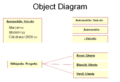Object diagram.png