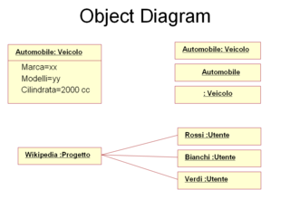 Fileobject diagramg wikipedia other resolutions 320 220 pixels ccuart Image collections