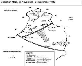 Operation Mars - Image: Operation mars schema