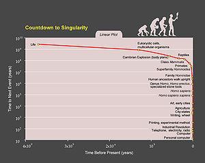The Singularity Is Near - Countdown to the Singularity