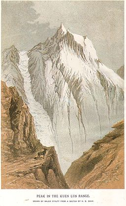 Peak in Kunlun range.jpg