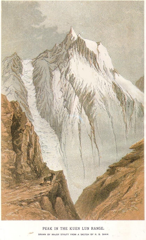 Peak in Kunlun range