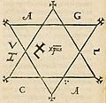 Pentacle from Heptameron 1565 edition.jpg