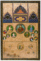 Pictorial Genealogy Of The Descendants Of Jahangir. ca. 1623-27, Aga Khan Museum, Ceneva.jpg