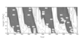 QBO Cycle observed.png