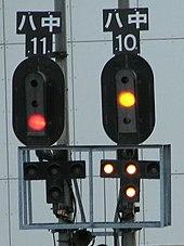 Railway signal - Wikipedia on