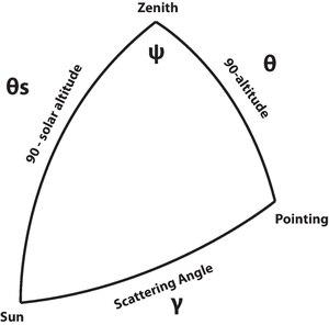 geometry[edit] the geometry图片
