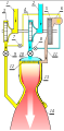 Rocket liquid fuel engine.svg