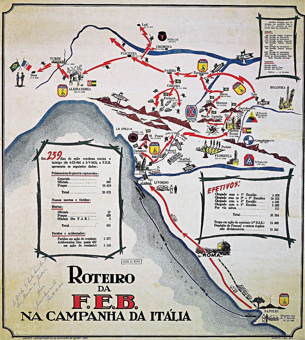 Roteiro da FEB na Campanha da Itália