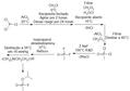 Síntese de SARIN processo cloreto de de aluminio .png