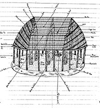 Samoan fale tele architecture diagram 2.jpg