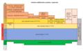Schéma vzdělávacího systému Japonska.png