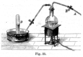 Schultze-Tiemann method for the determination of nitric nitrogen in drinking water (Alessandri 1895.33).png