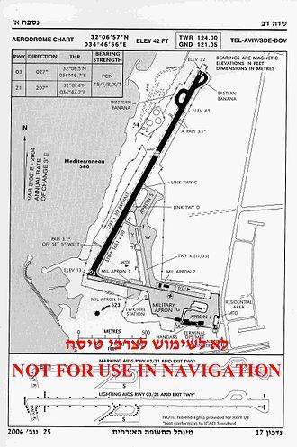 Sde Dov Airport - Image: Sde Dov Aerodrome Red
