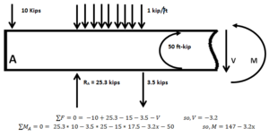 Incredible Shear And Moment Diagram Wikipedia Wiring 101 Ouplipimpapsstreekradiomeanderfmnl