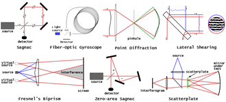 Common-path interferometer - Figure 1. Selected examples of common-path interferometers