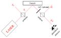 Setup Magneto-Optic-Kerr-Effect A.png