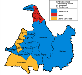 1999 Solihull Metropolitan Borough Council election