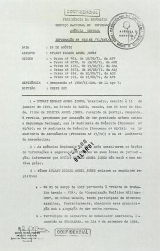 Zuzu Angel - SNI document on Stuart, 1971