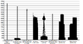 Tallest buildings and structures in australia.PNG