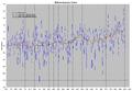 Temperaturreihe Deutschland, Winter, 30-10.PNG