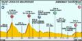 Tour de France 2012 - Etappe 12.png