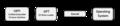 UEFI boot process.png