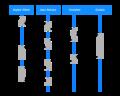 UML - Diagramme de séquence - exemple.png