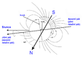 Uranian Magnetic field cs.png
