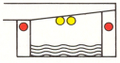 Verkeerstekens Binnenvaartpolitiereglement - G.2.a (65630).png