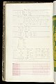 Weaver's Thesis Book (France), 1893 (CH 18418311-7).jpg