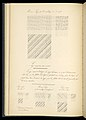 Weaver's Thesis Book (France), 1895 (CH 18438163-166).jpg