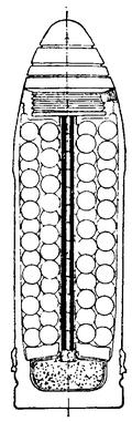 1911 Britannica - Shrapnel Shell