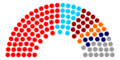 2007 Armenian National Assembly Structure.png