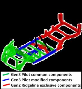 Honda Ridgeline - Wikipedia on